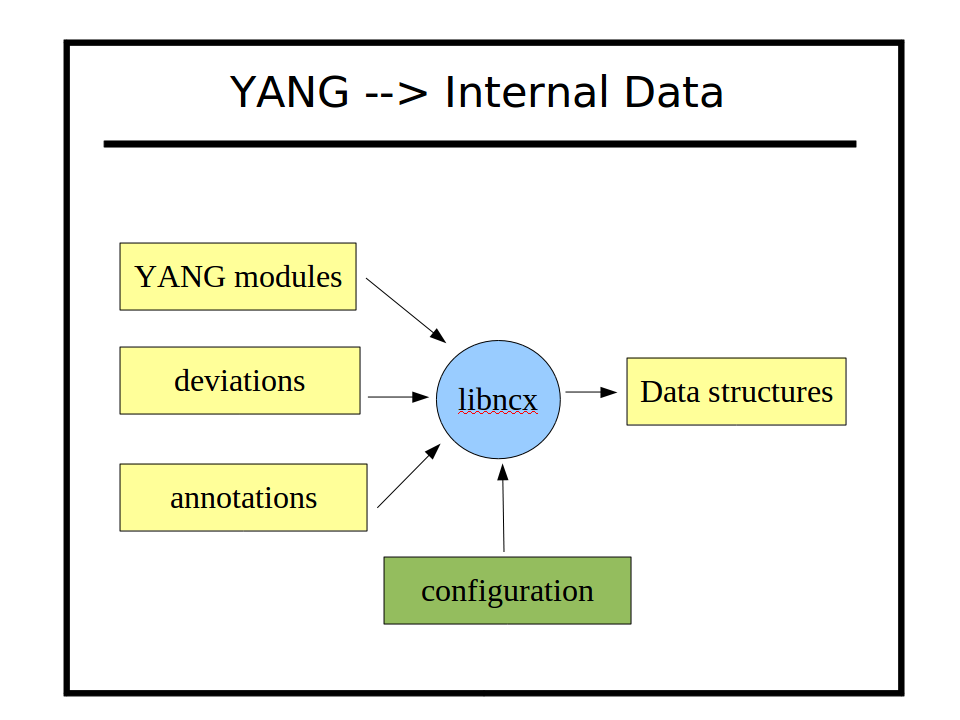 Yang-to-internal-data.png
