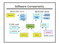 Software-components.png