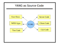 Yang-as-source-code.png